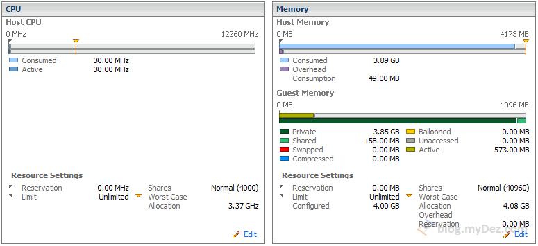 تفاوت Host Memory و Guest Memory در vmWare چیست؟